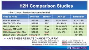H2H Comparison Studies